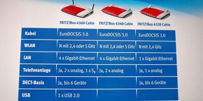 AVM 6340 / 6320 Cable ergänzen die AVM Fritz!Box Cable 6360 (Video)