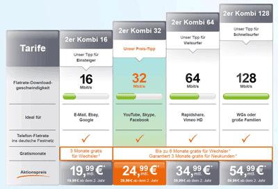 TeleColumbus Internet & Telefon bis zu 6 Monate gratis und mehr