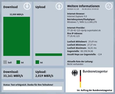 Bundesnetzagentur Breitband Test (Speed-Check / Netzqualität)