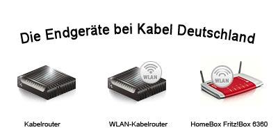 Kabel Deuschland Kabelmodem / WLAN-Router